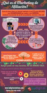 Infografía Marketing de afiliación