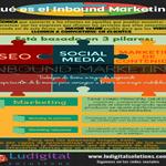#Infografía qué es el  Inbound Marketing